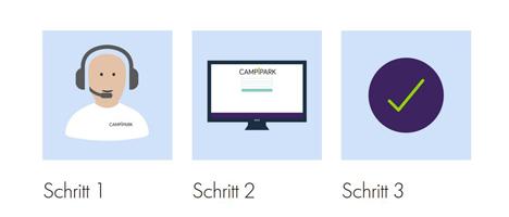 BezahlApp CampiPark für Betreiber von Wohnmobil Stellplätzen